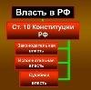 Органы власти в Пушкине